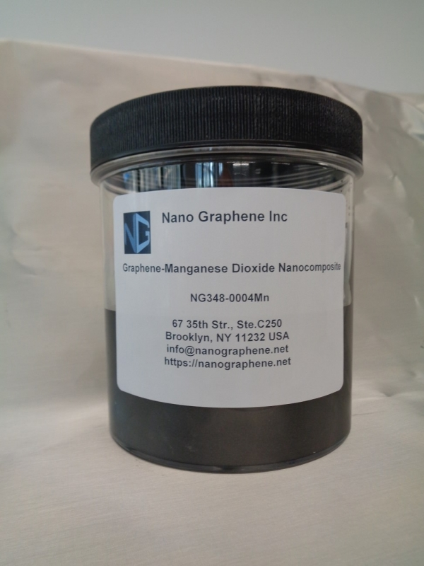Supercapacitors development